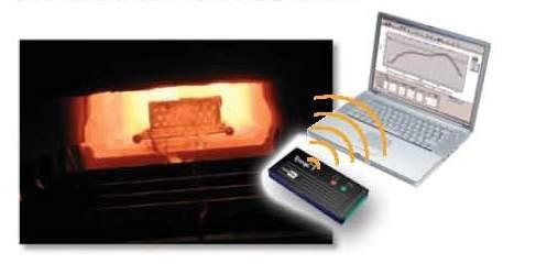 Termógrafos para altas temperaturas, Datapaq, registro de temperatura