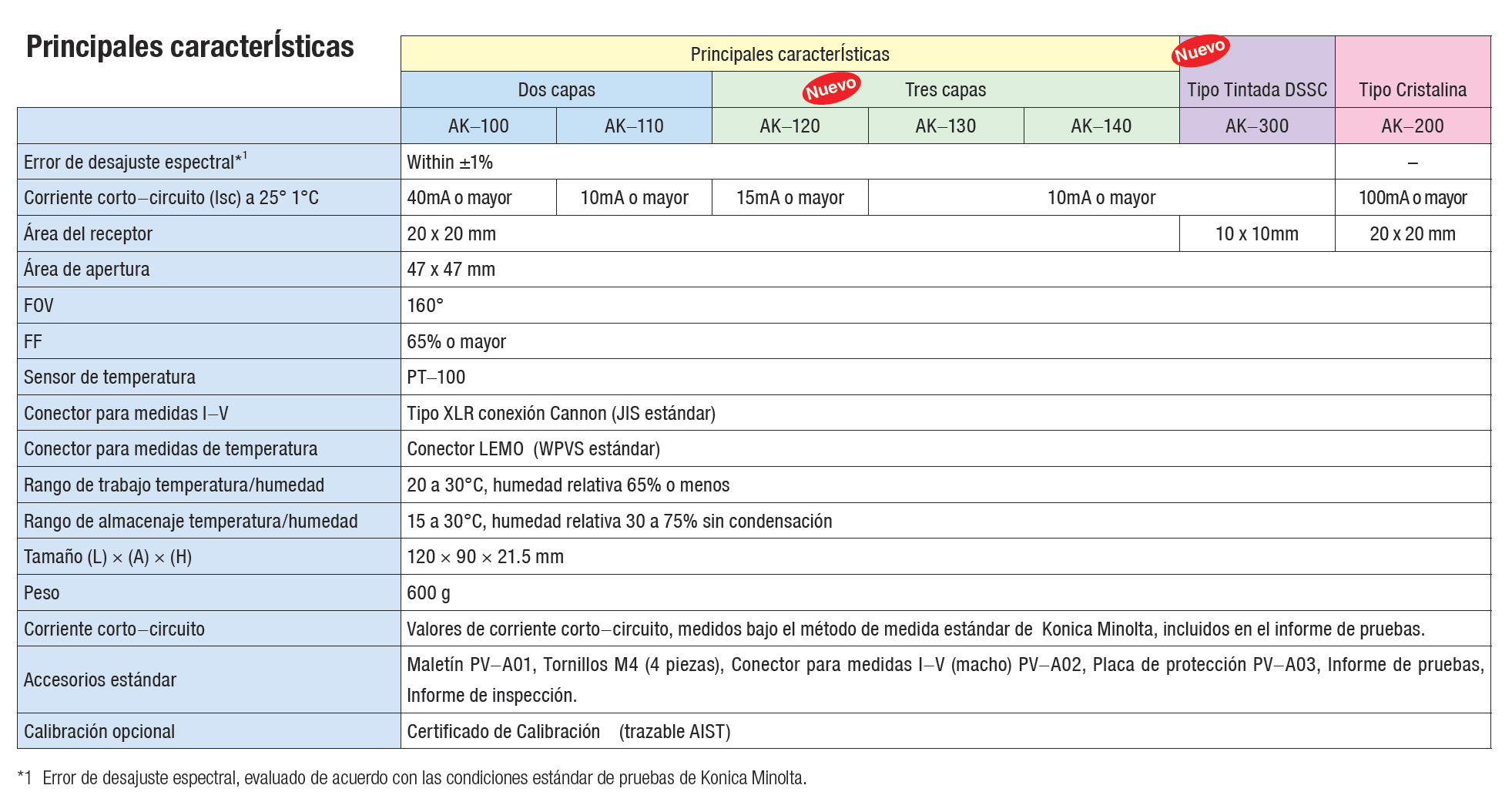 especificaciones-fotovoltaicas